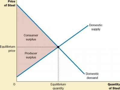 Determinants of cryptocurrency price