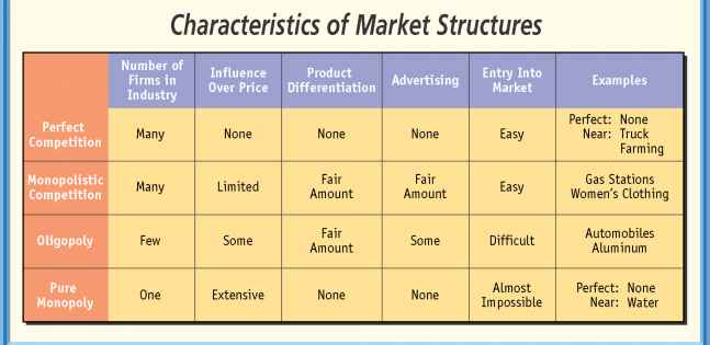 the concept of pricing to market economics essay Housing markets and the economy: risk, regulation, and policy: essays in honor  of karl e case  needed to be clearly defined indices of real estate prices.