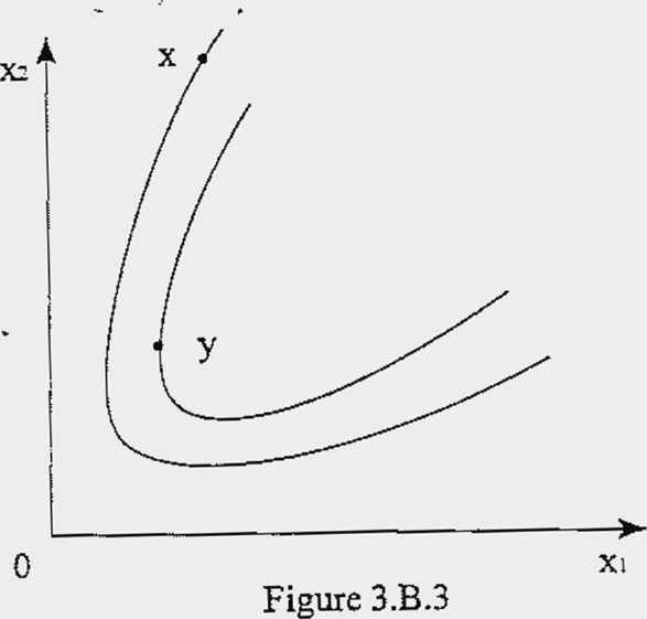 Lexicographic Indifference Curves
